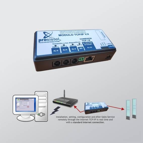 Modulo TCP IP V4 Extender